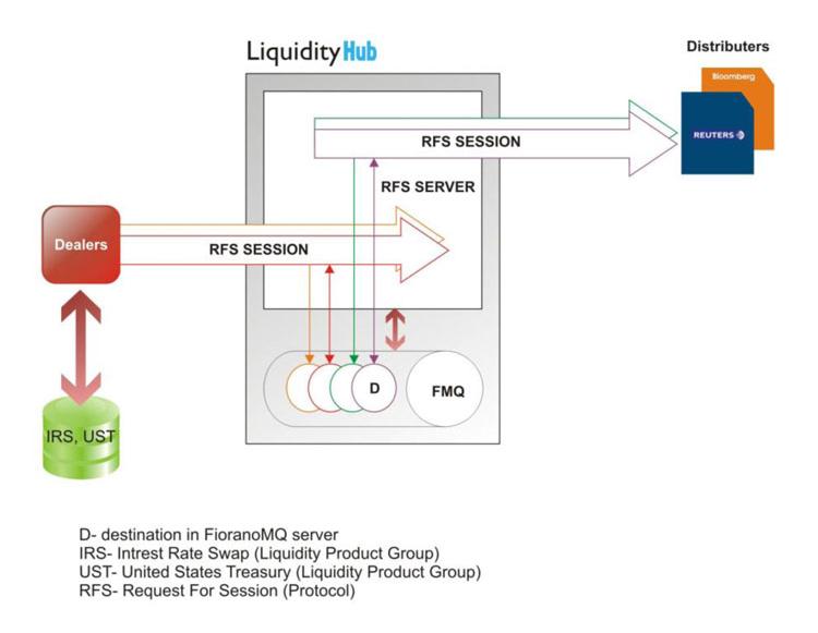 liquidityhub-diagram-2