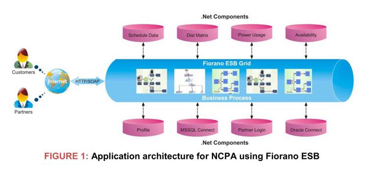ncpa-diagram