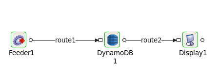 DynamoDB - ESB PUBlic doc - Fiorano Product Documentation