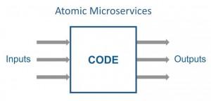 atomic-service